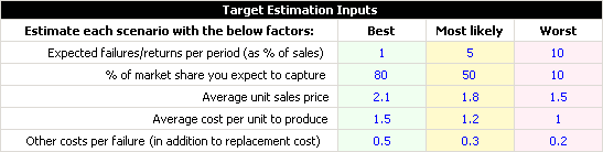 Target Reliability Example Inputs.png